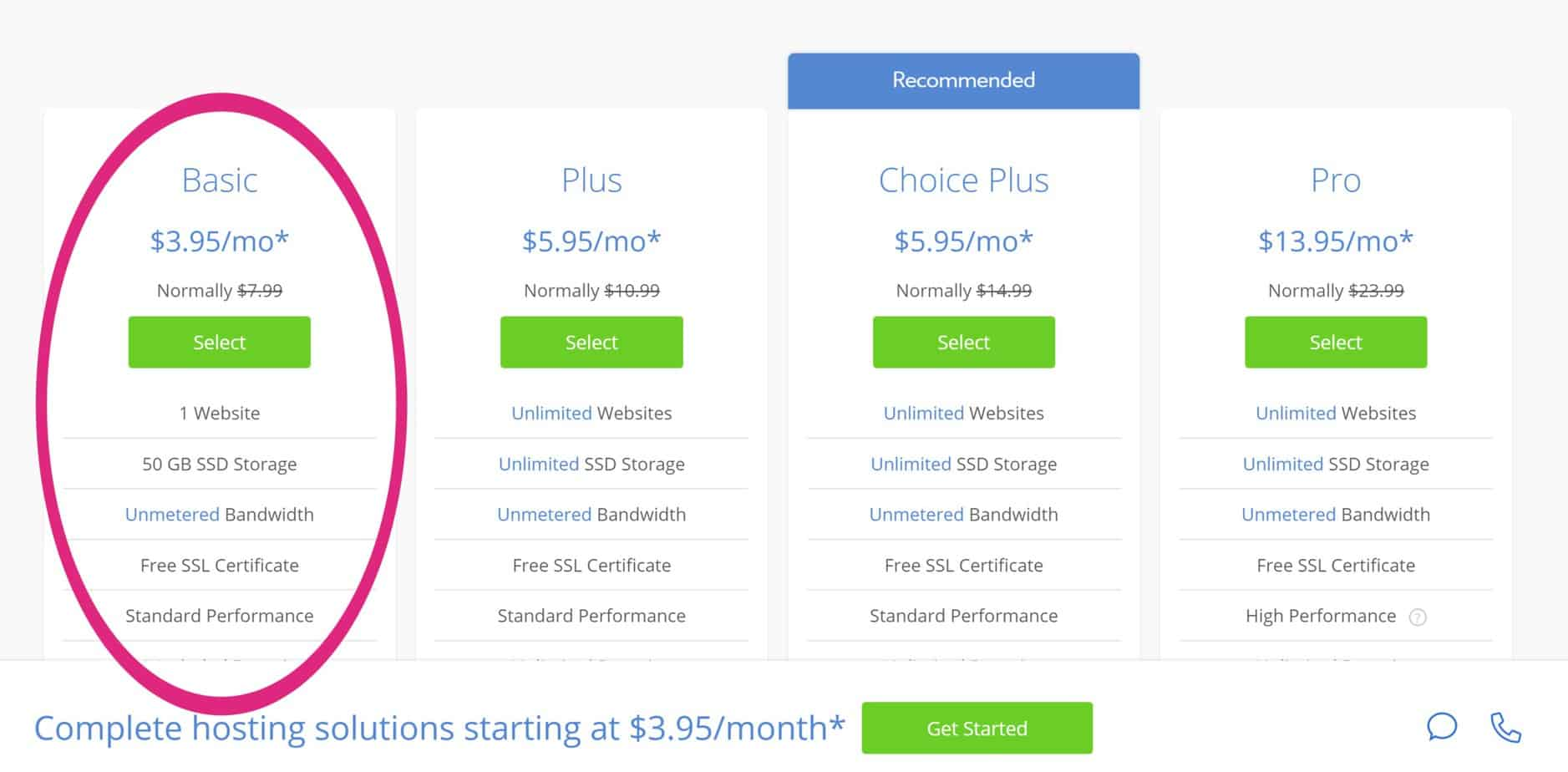 Web hosting plans and pricing.